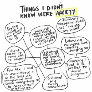 handwritten bubbles with examples of things that are 'anxiety'