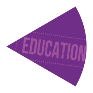 Graphic of the Resilience Wheel, Education segment