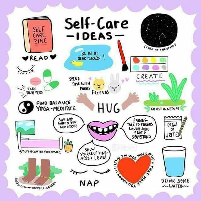 A hand drawn poster of Self-Care Ideas with various labelled illustrations including ideas such as Drink some water and Spend time with furry friends
