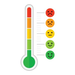 A graphic image of a thermometer coloured from green at the bottom, through yellow, orange and red at the top. Down the righthand side are emoji faces in the same colours, with the red face being a sad face, and the green face being a very happy face.