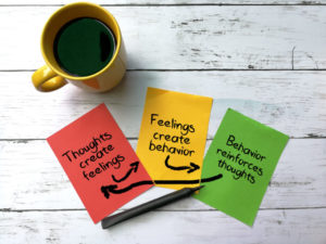 A photo of three post-it notes (red, yellow and green) with writing on that says 'thoughts create feelings, feelings create beaviour, behaviour reinforces thoughts' and arrows moving across to link them up. A yellow mug of black coffee sits above the post-it notes to the left and a pen without a lid sits underneath them.